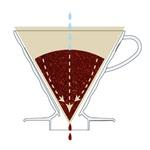 Coador ORIGINAL de Café HARIO Transparente 02 + Colher