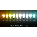 Spot LED Embutir Quadrado Branco 5W 6500K Bivolt (Luz Branca) - Philips