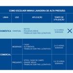 LAVADORA DE ALTA PRESSAO COM MANGUEIRA 1500PSI 127V 1200W 42546012-TRAMONTINA
