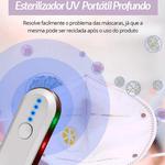 Esterilizador Germicida Portátil 110v Arquitetizze GT-S103.000