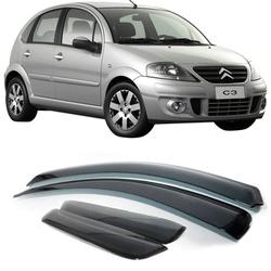 Calha de Chuva C3 2002 a 2011 Fumê Jg - Total Latas - A loja online do seu automóvel