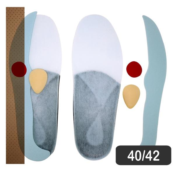 KIT RESIFLEX - Supinado ou Cavo Varo 40-42 BR